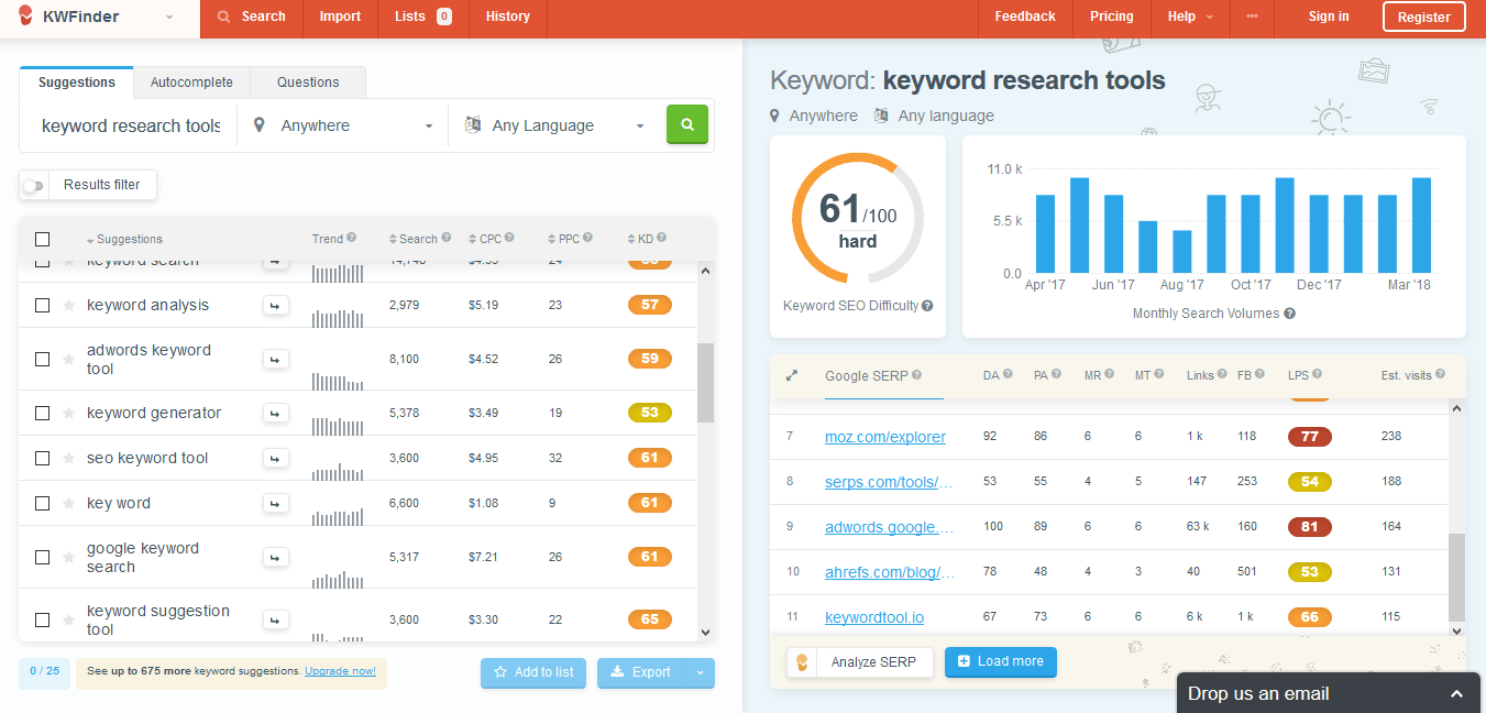 5 Beginner Friendly Keyword Research Tools SEO  On page SEO