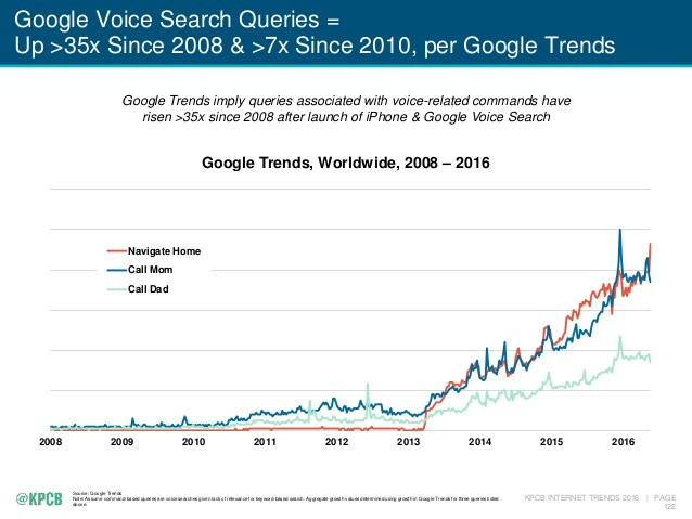 image-voice-search
