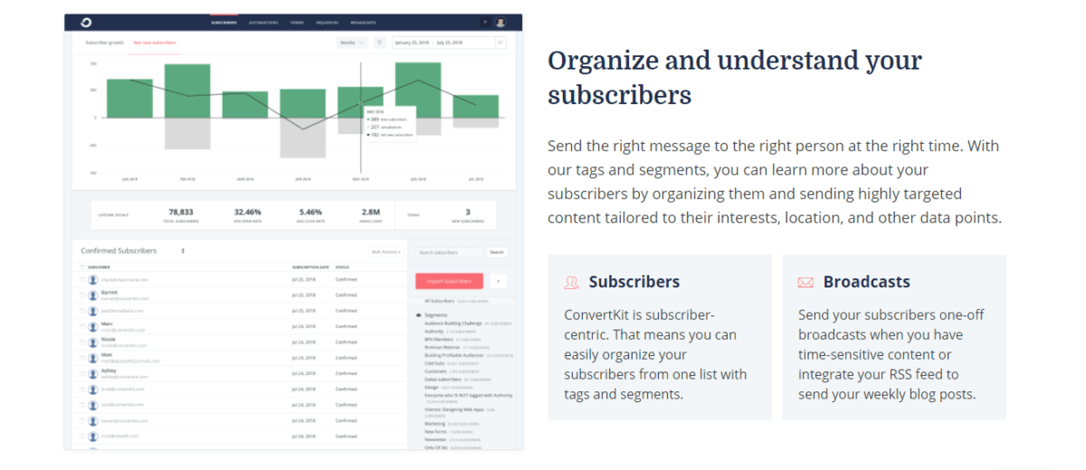 1-singup-for-email-marketing-service