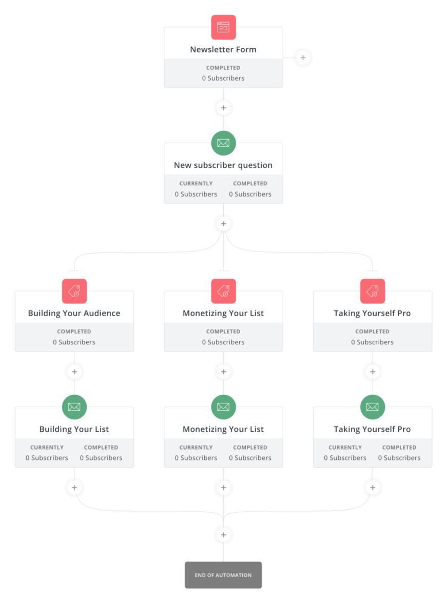 step-2-create-an-autoresponder