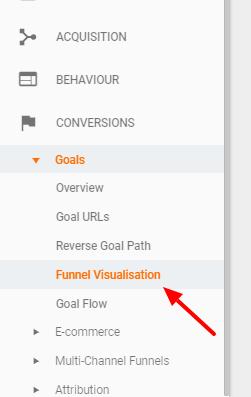funnel-visualization