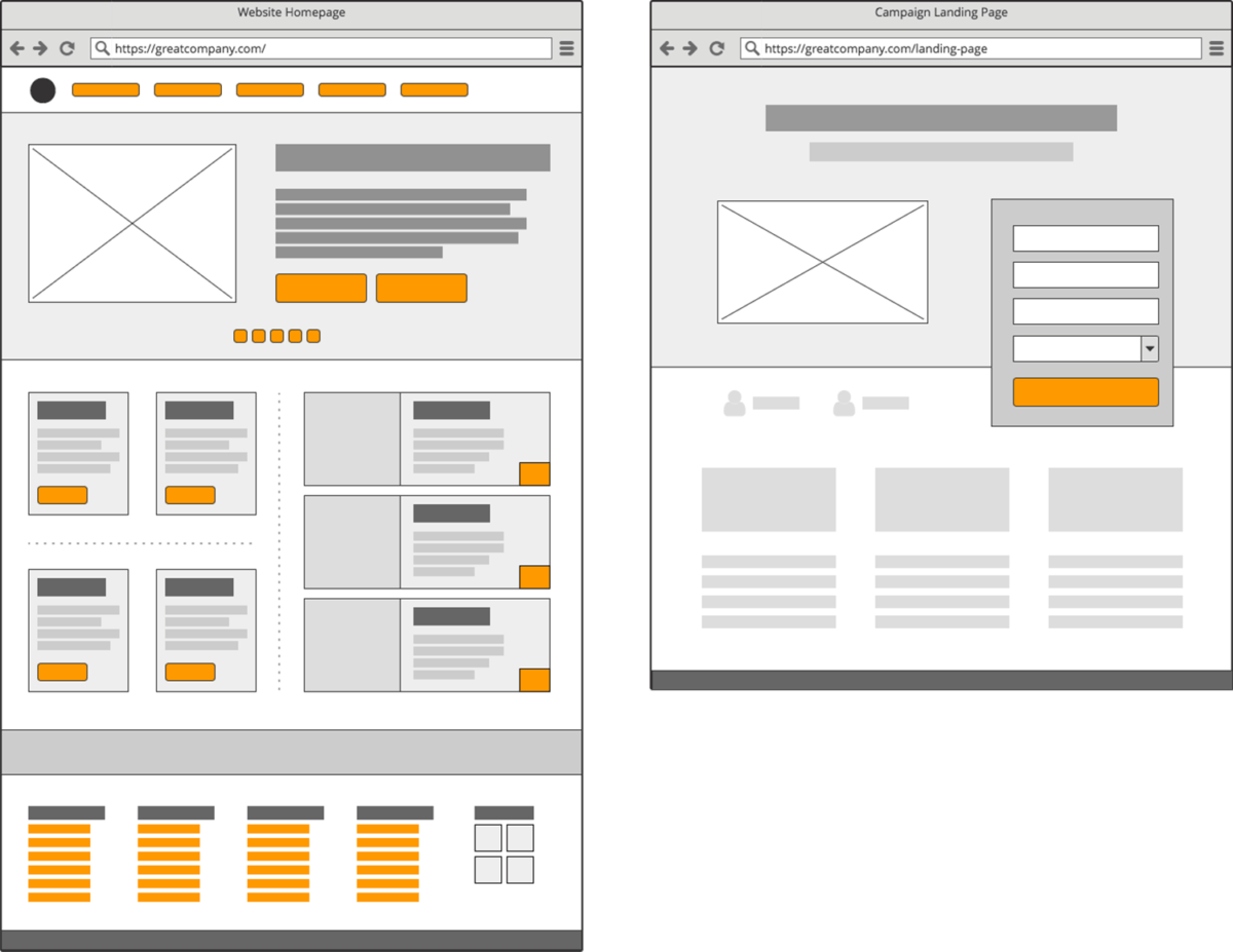 landing-pages-vs-homepage