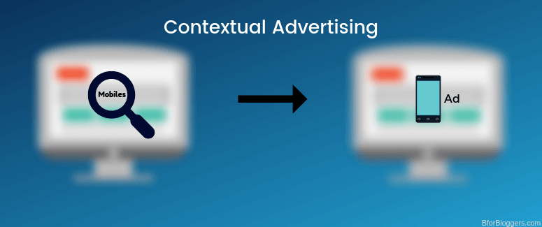 contextual-advertising