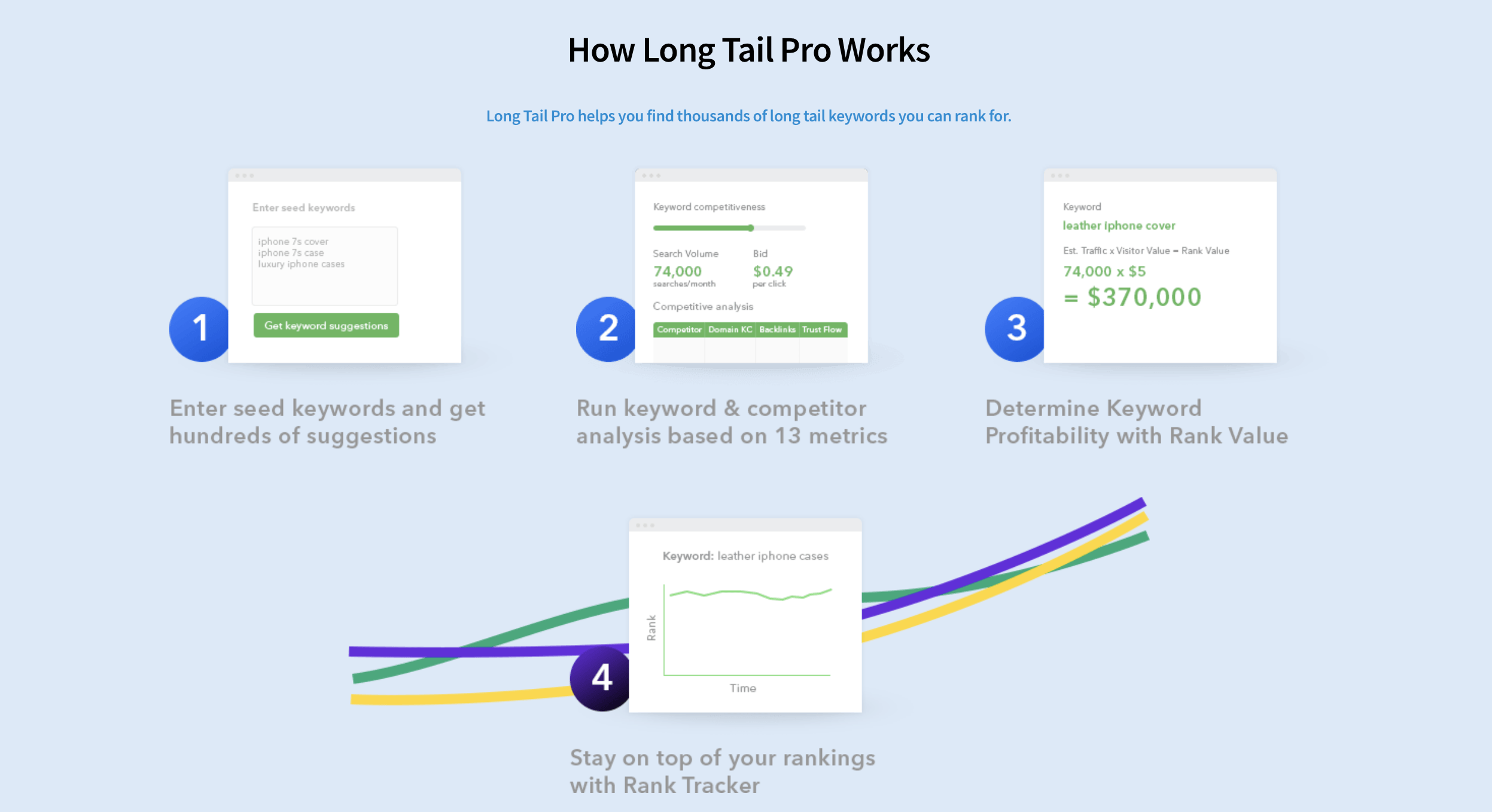 longtailpro-tool