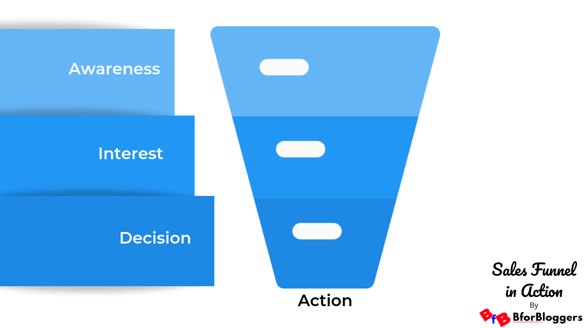 sales-funnel-in-action-original-by-Bforbloggers