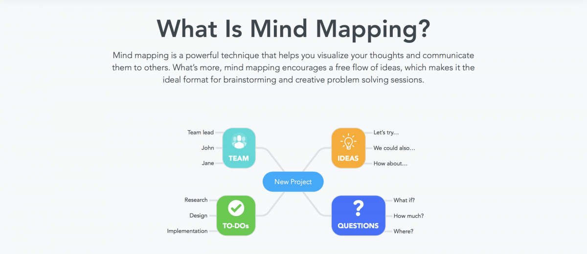 mind-mapping-how-to-come-up-with-a-blog-name