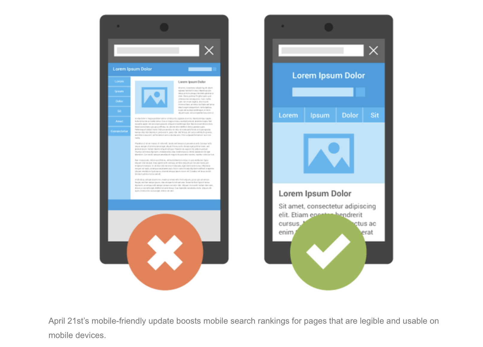 optimize-the-blog-to-be-mobile-friendly