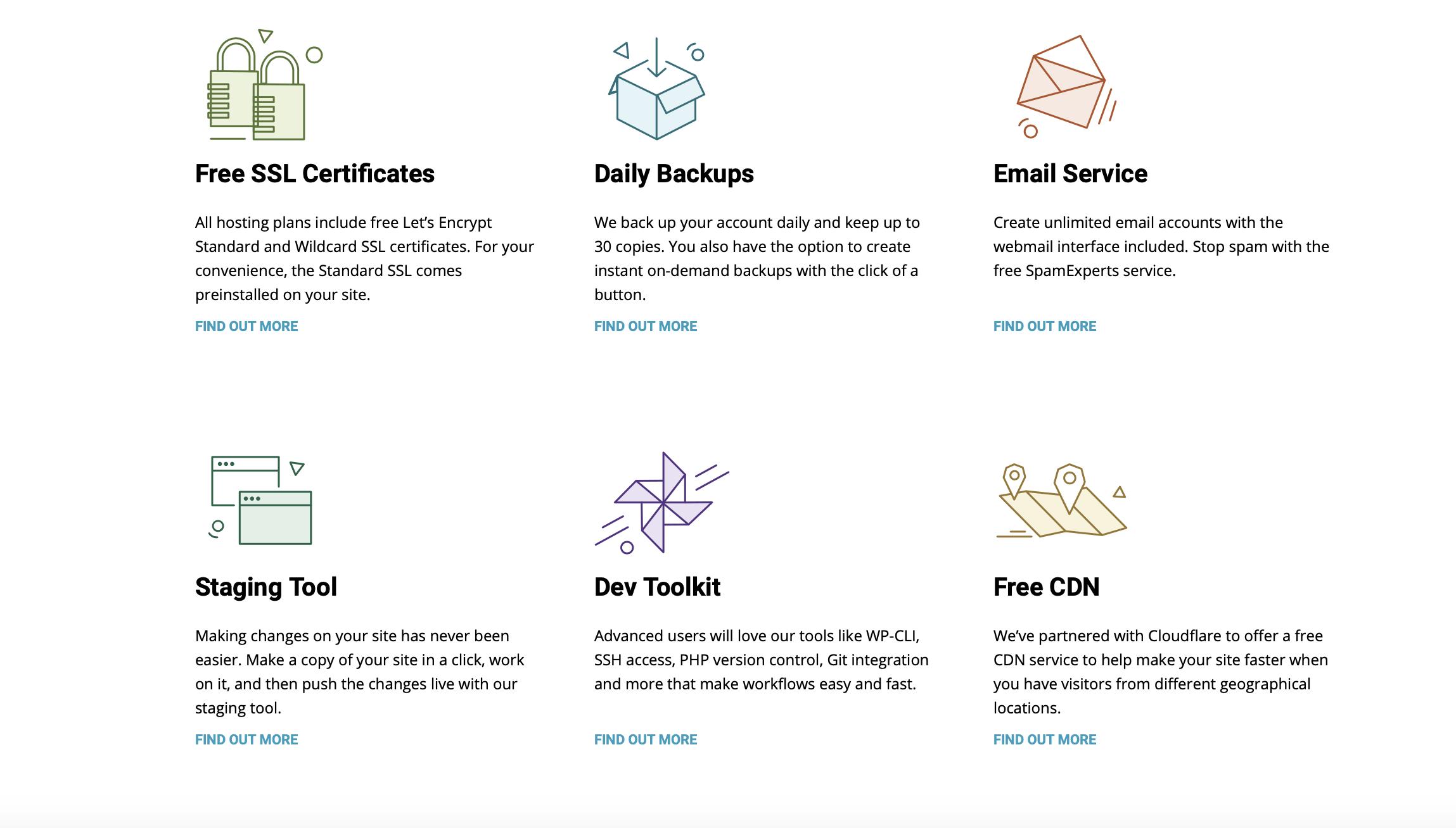 siteground-hosting-pros