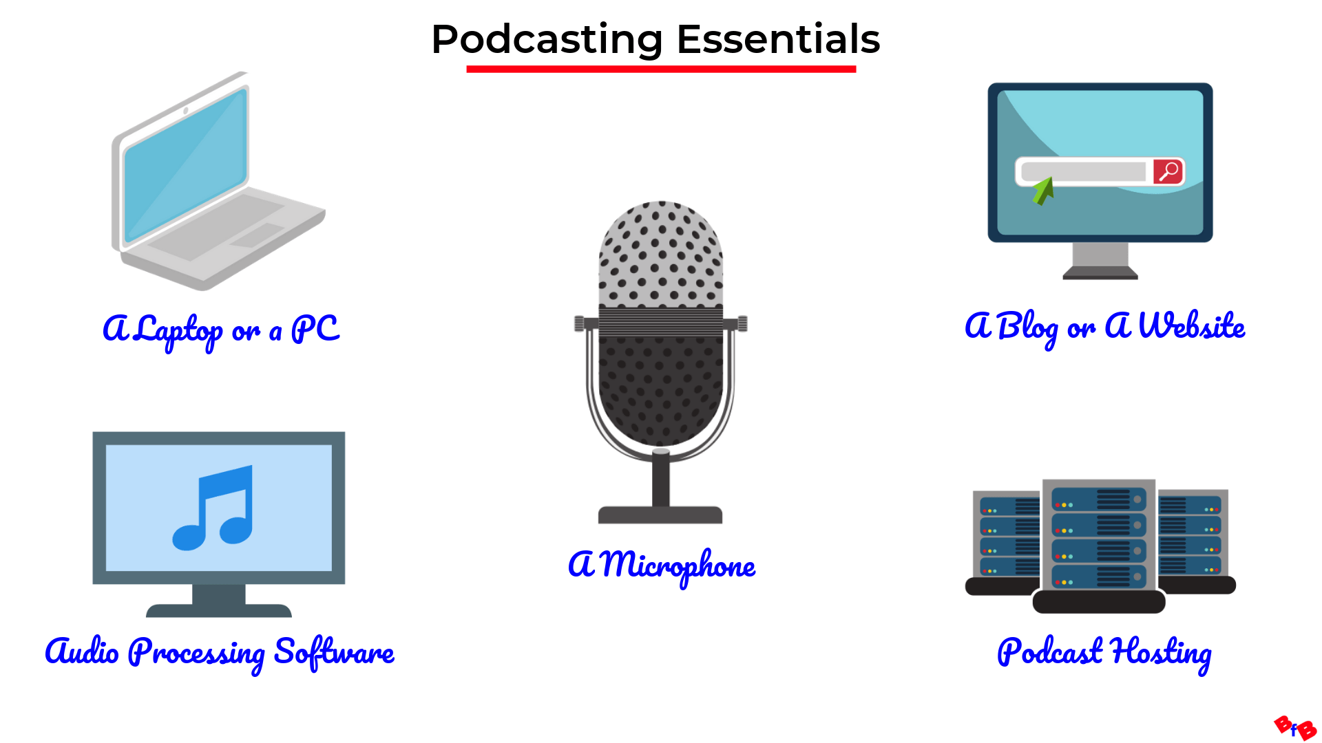 Podcasting-Essentials-list