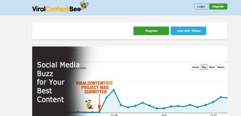 viral-content-bee