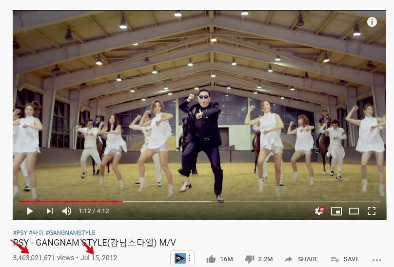 gangnam-style-popular-video
