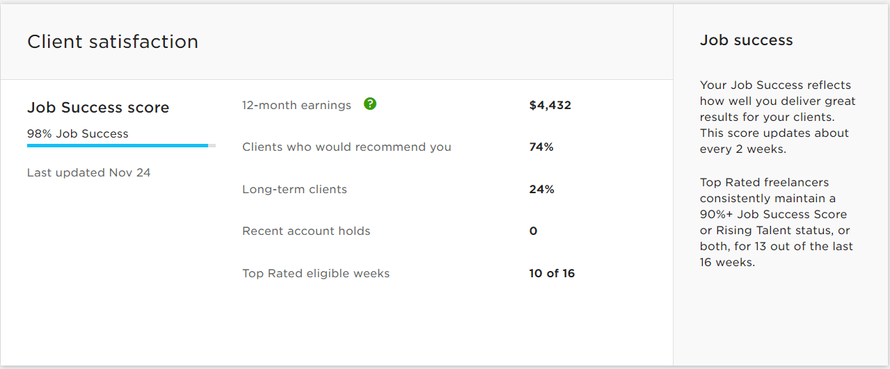 upwork-earnings
