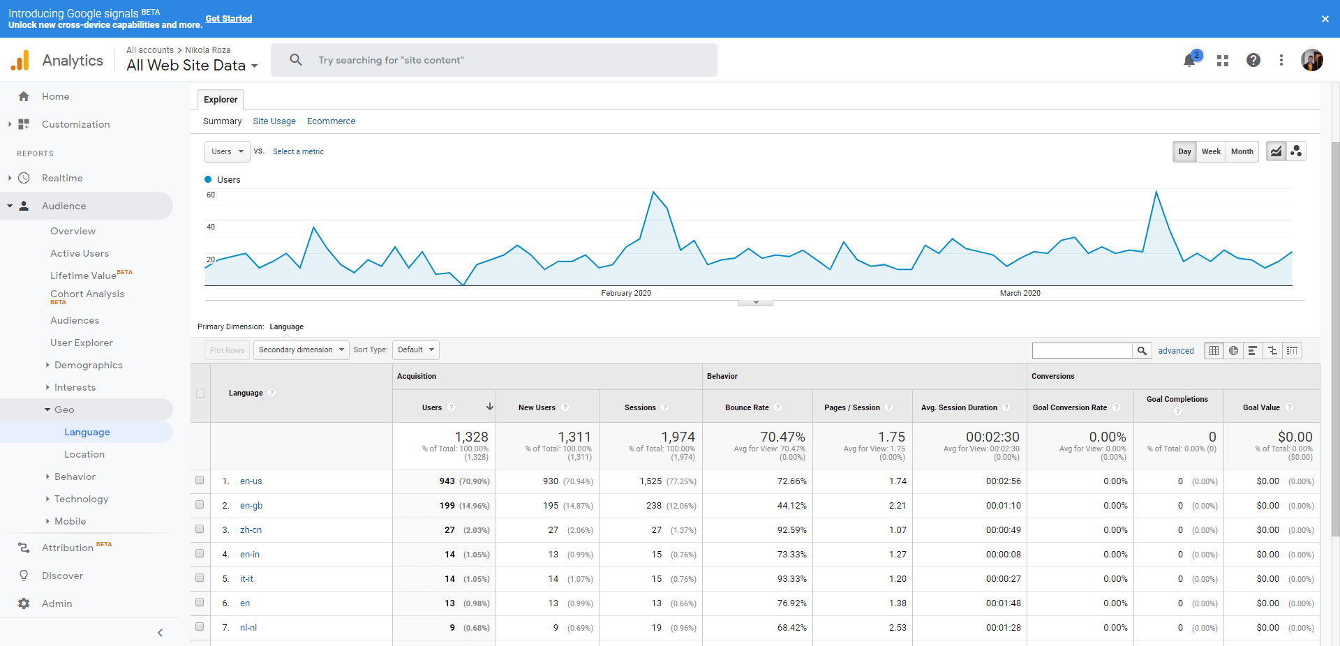 language-section-google-analytics