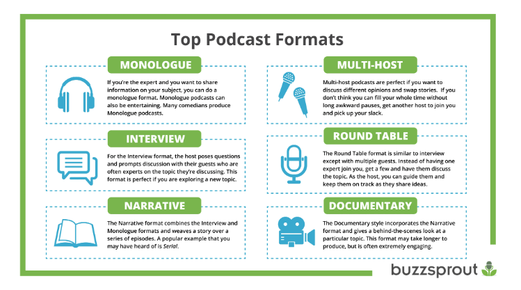 podcast-formats-that-perform