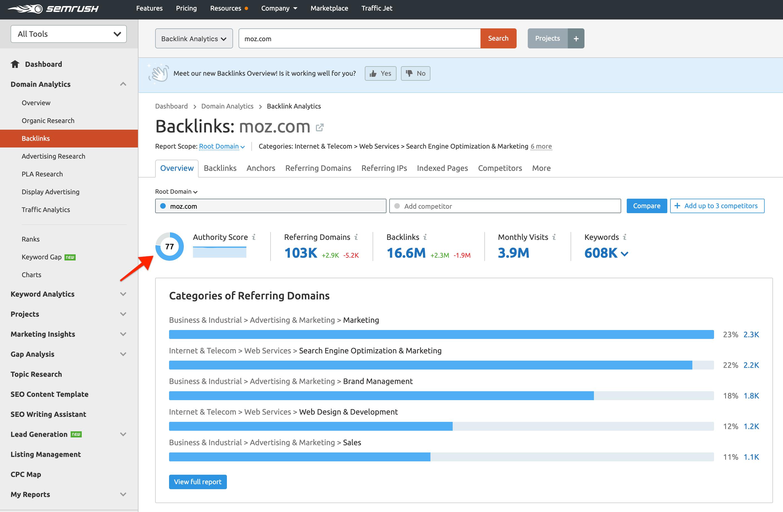 semrush-domain-authority-report