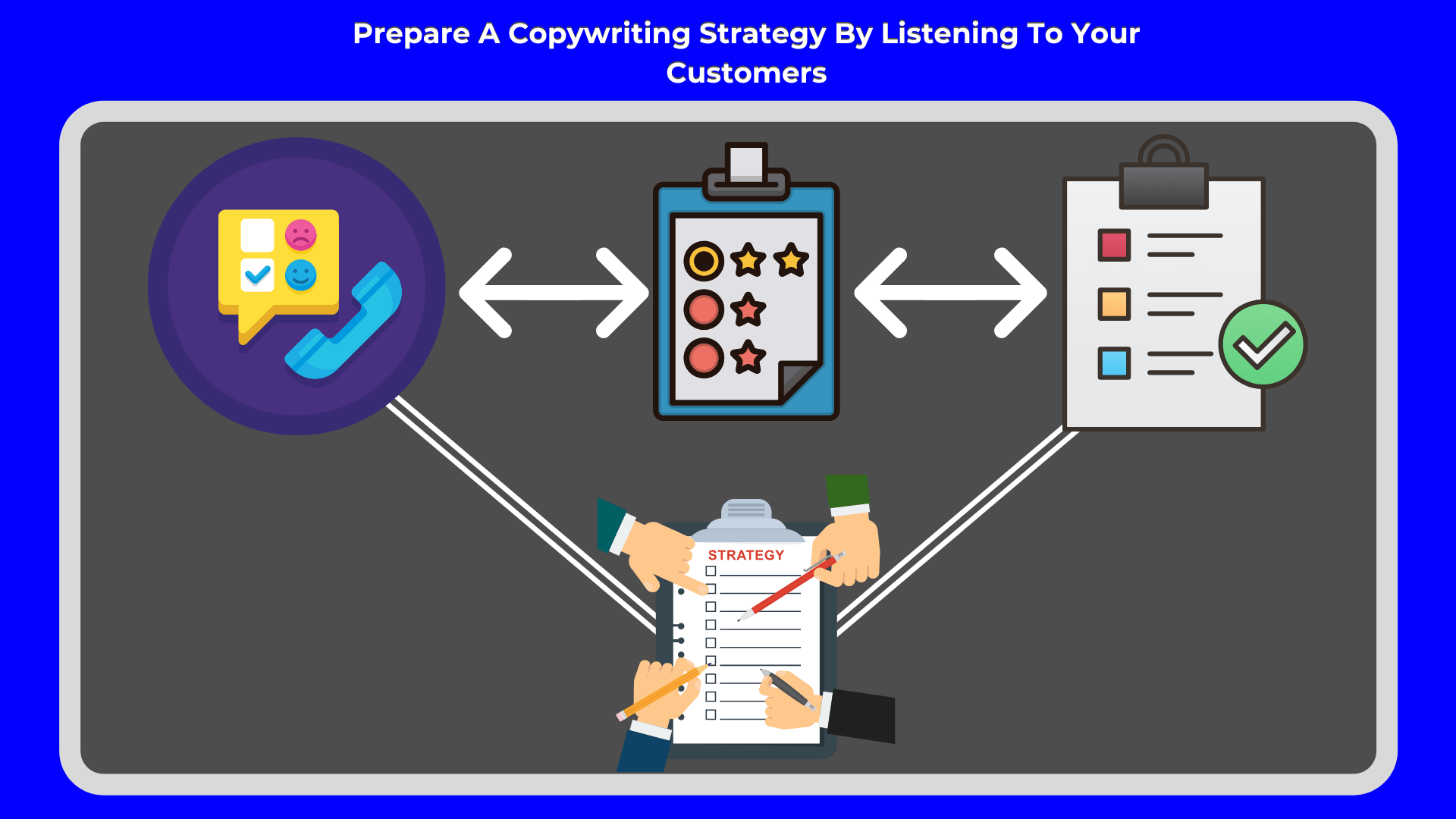 Copywriting-Strategy-By-Listening-To-Your-Customers