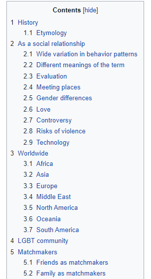 Wikipedia-Table-of-Content
