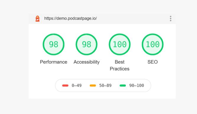 Best-SEO-Practices