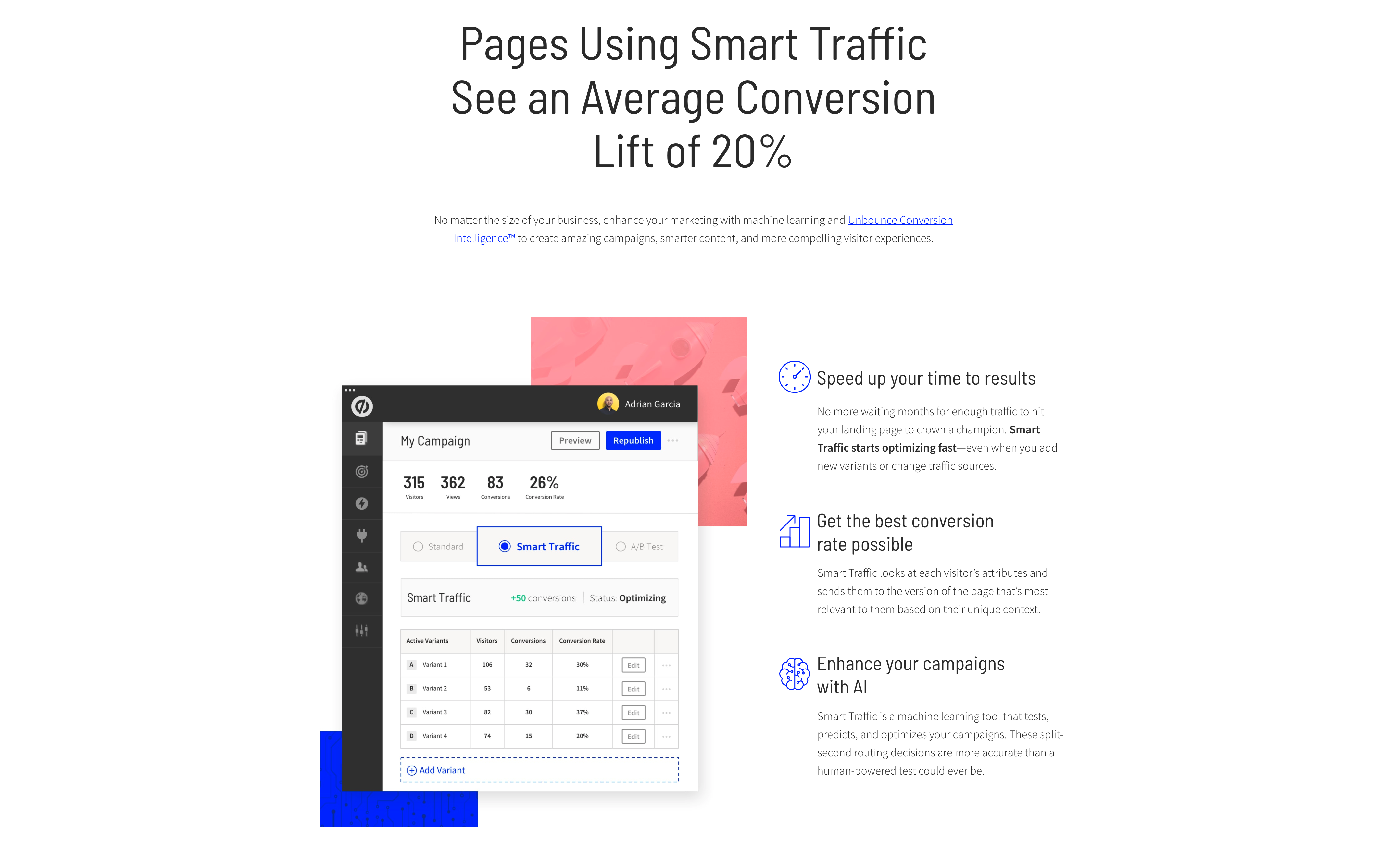 Smart-traffic-AI-by-Unbounce