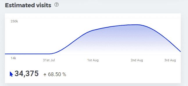 Estimated-Visits-in-SERPWatcher