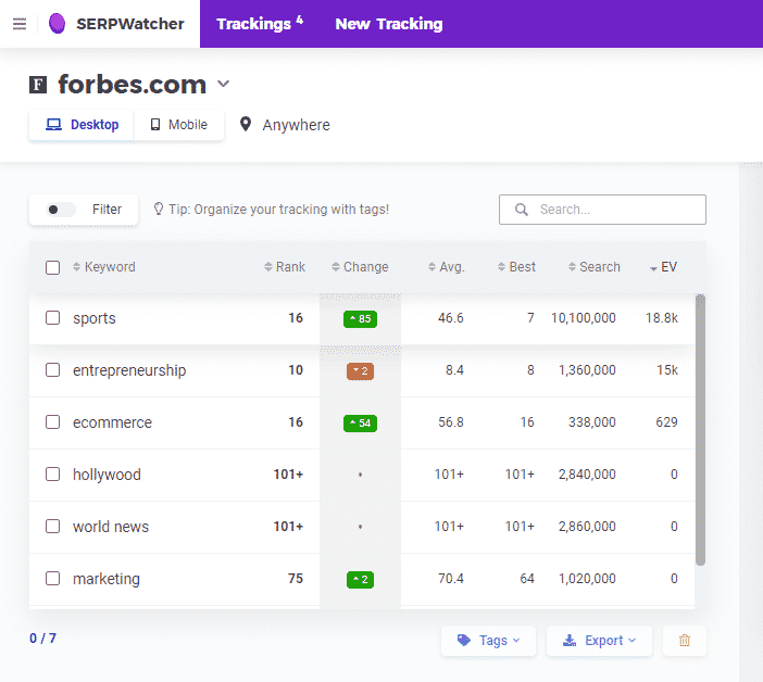 Keyword-Position-Overview-in-SERPWatcher