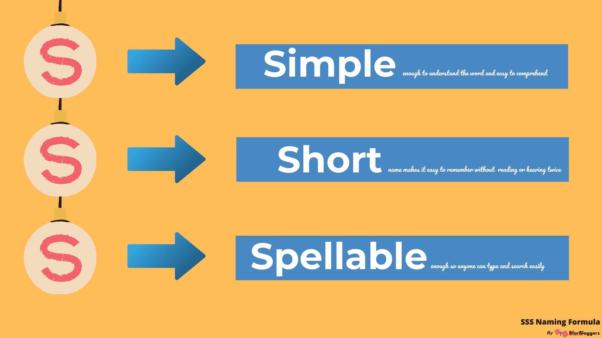 SSs-naming-formula-depiction