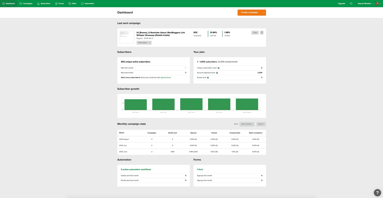 mailerlite-dashboard