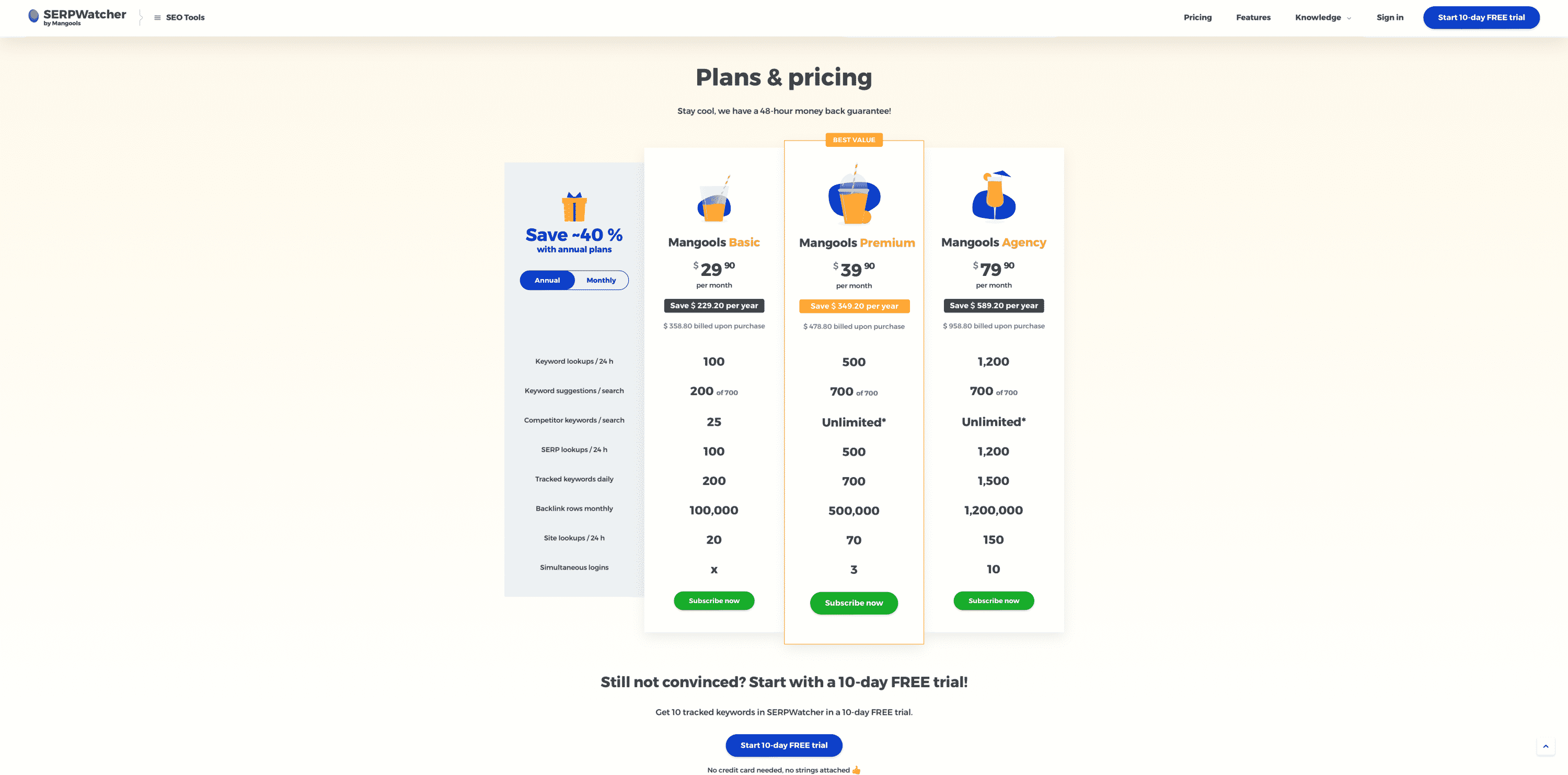 serpwatcher-pricing-and-plans