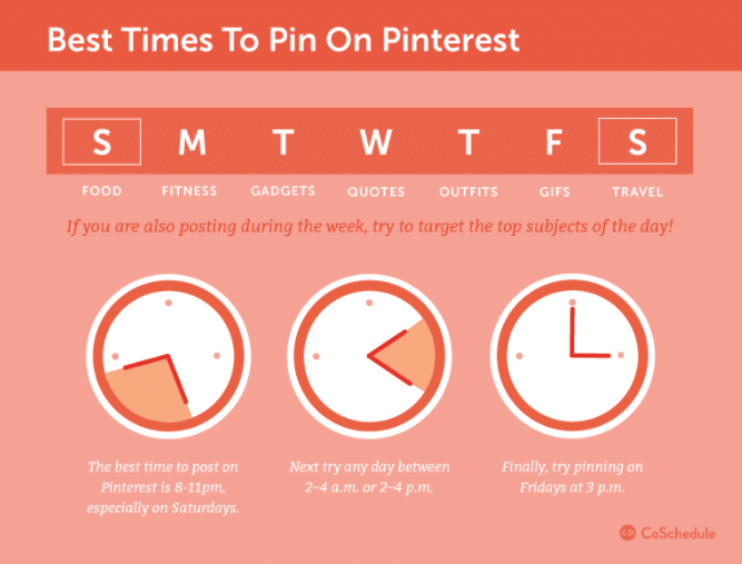Best-Times-to-Post-on-Pinterest
