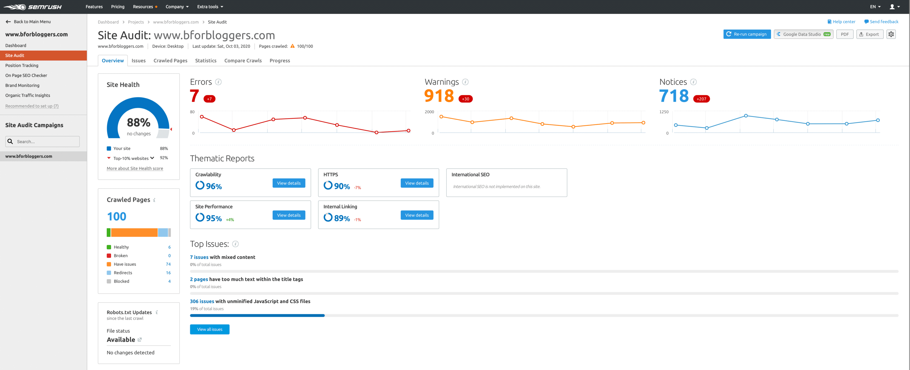 Site-Audit-for-finding-seo-errors