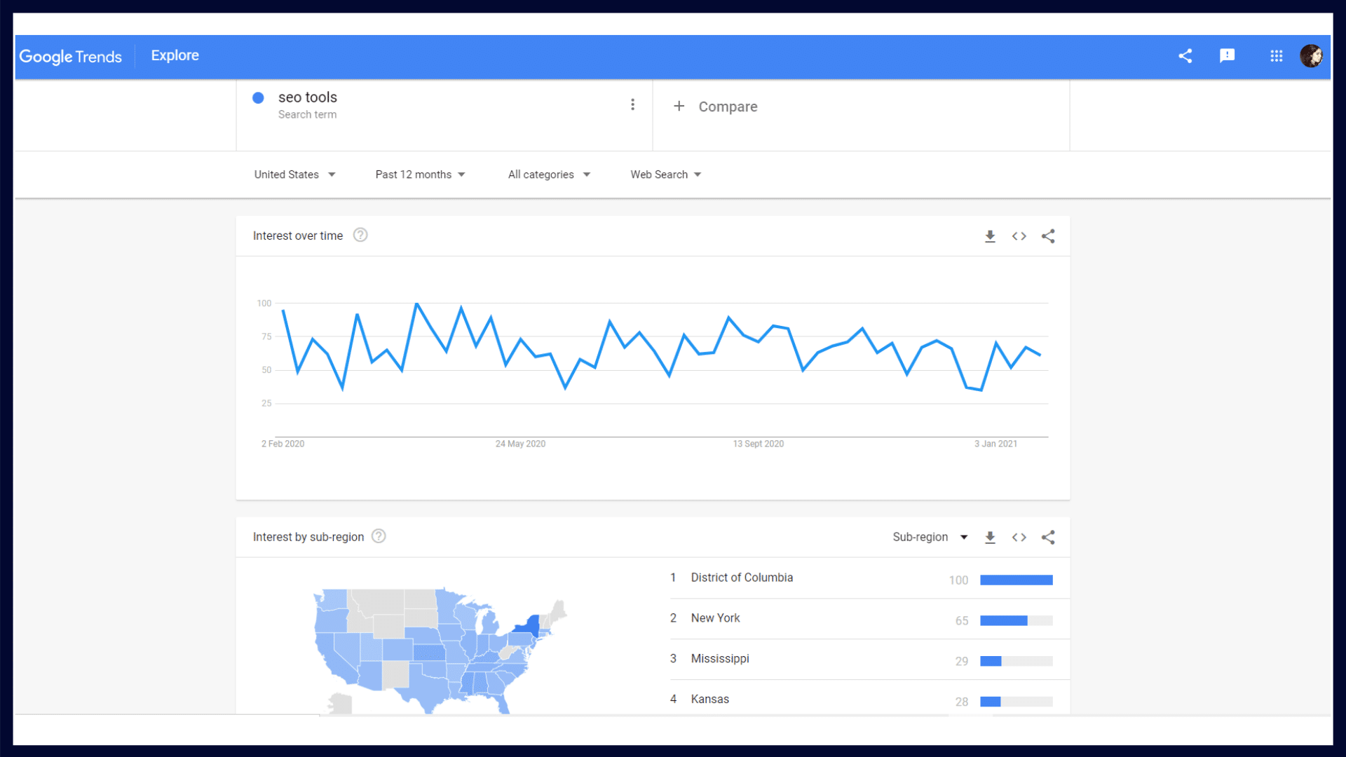 google-trends-bforbloggers