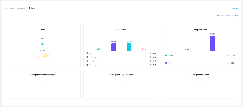 GetResponse-chat-analytics