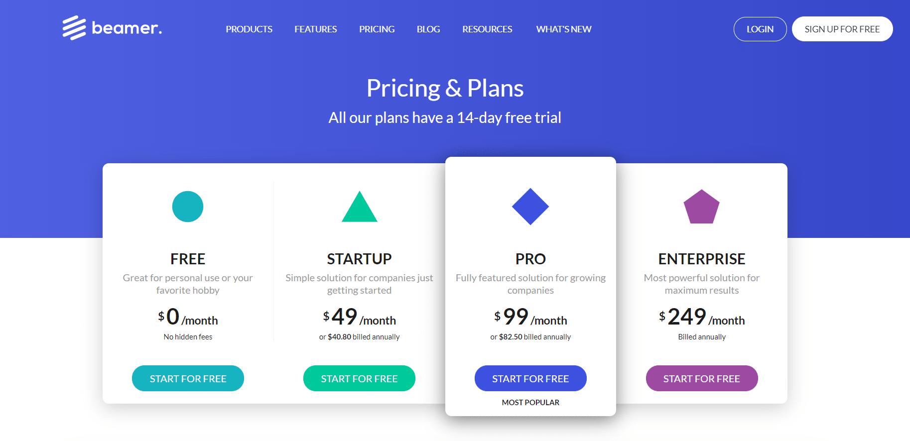 beamer-pricing