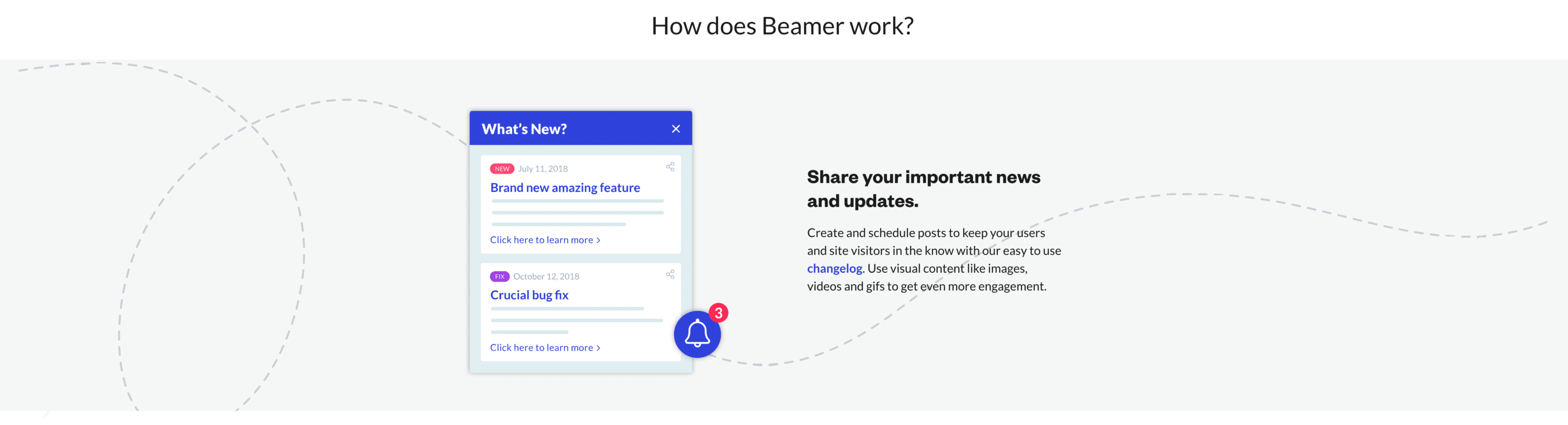 how-does-beamer-work
